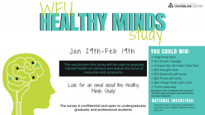 WFU Healthy Minds Survey