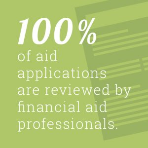 100% of aid applications are reviewed by financial aid professionals