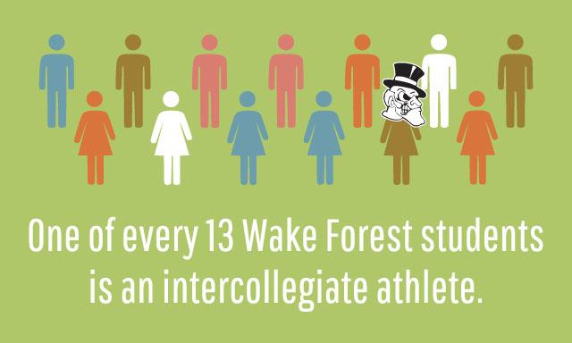 1 of 13 Students Intercollegiate Athlete, Athletics Ratio