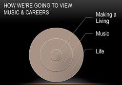 career.slide2