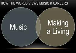 career.slide1