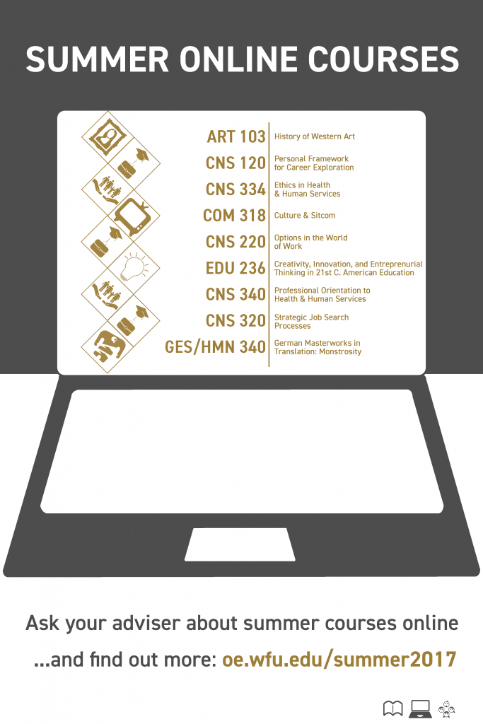 Summer Online Courses Poster: Art 103, CNS 120, CNS 334, COM 318, CNS 220, EDU 236, CNS 340, CNS 320, GES/HMN 340. Ask your adviser about summer courses online...and find out more at oe.wfu.edu/summer2017