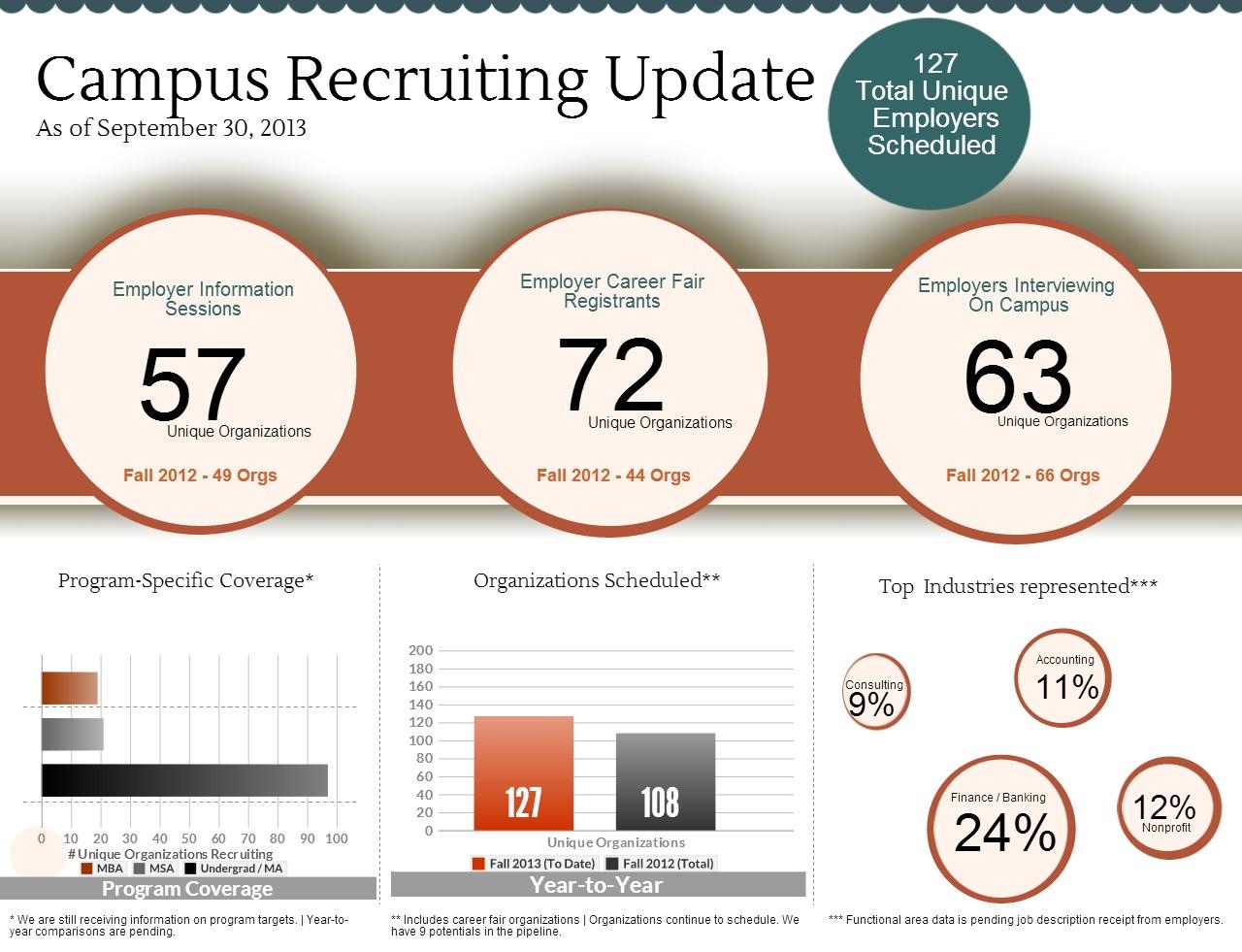 RecruitingUpdate 9-30-13thumbnail