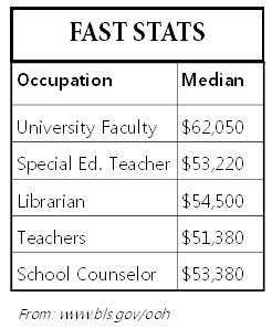 Teacher Salary Info