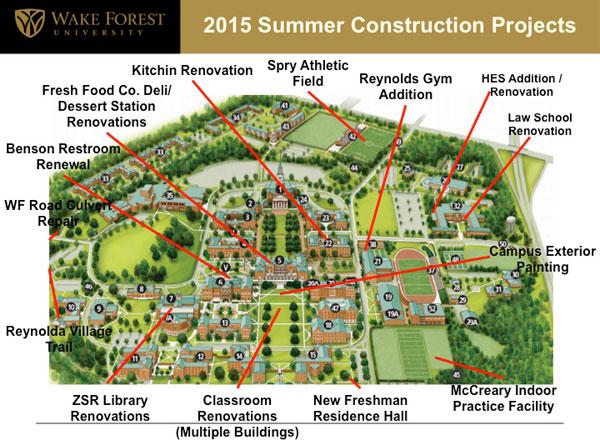 summer.construction